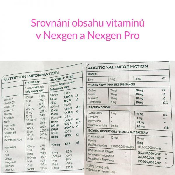 Srovnání obsahu vitamínů v Nexgen a Nexgen Pro od Reflex Nutrition
